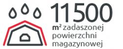 piktogramy_web_steelcom_zvlast3